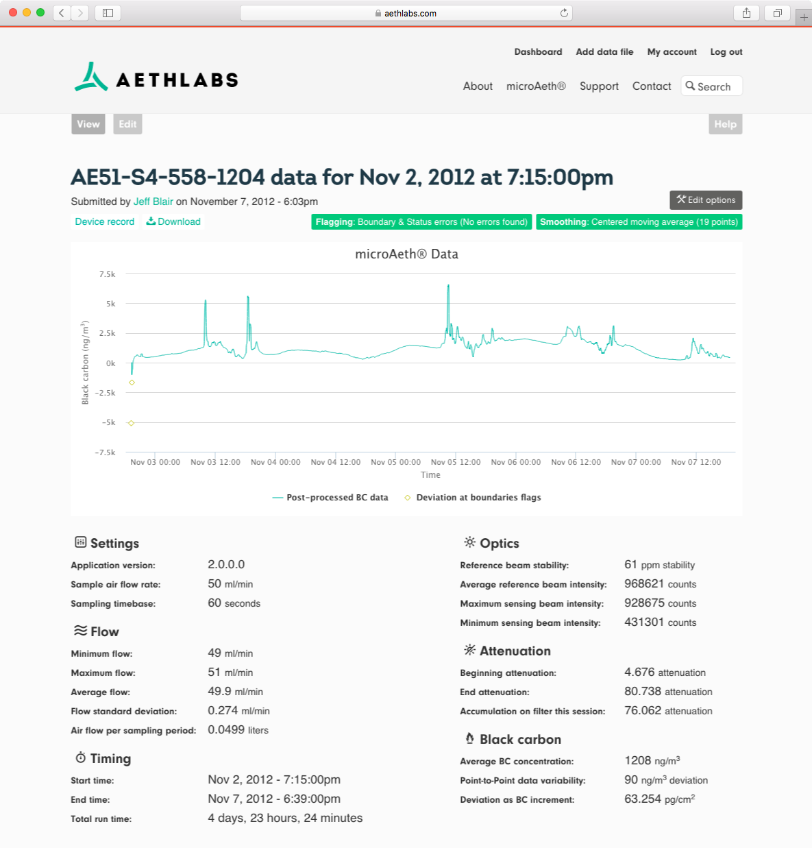 Dashboard / Data file screenshot